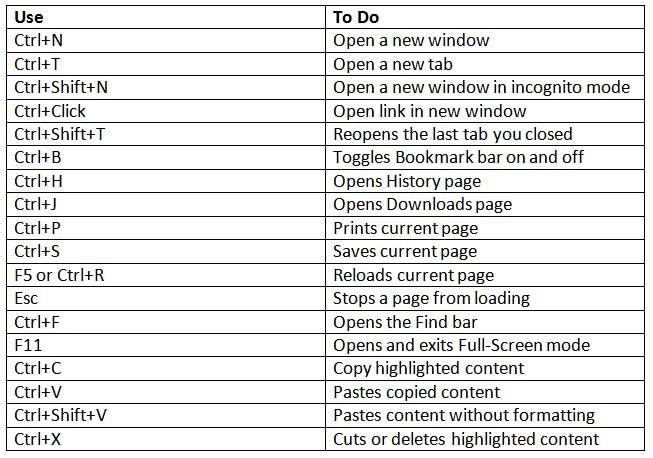 keyboard,wireless keyboard, keyboard hacks